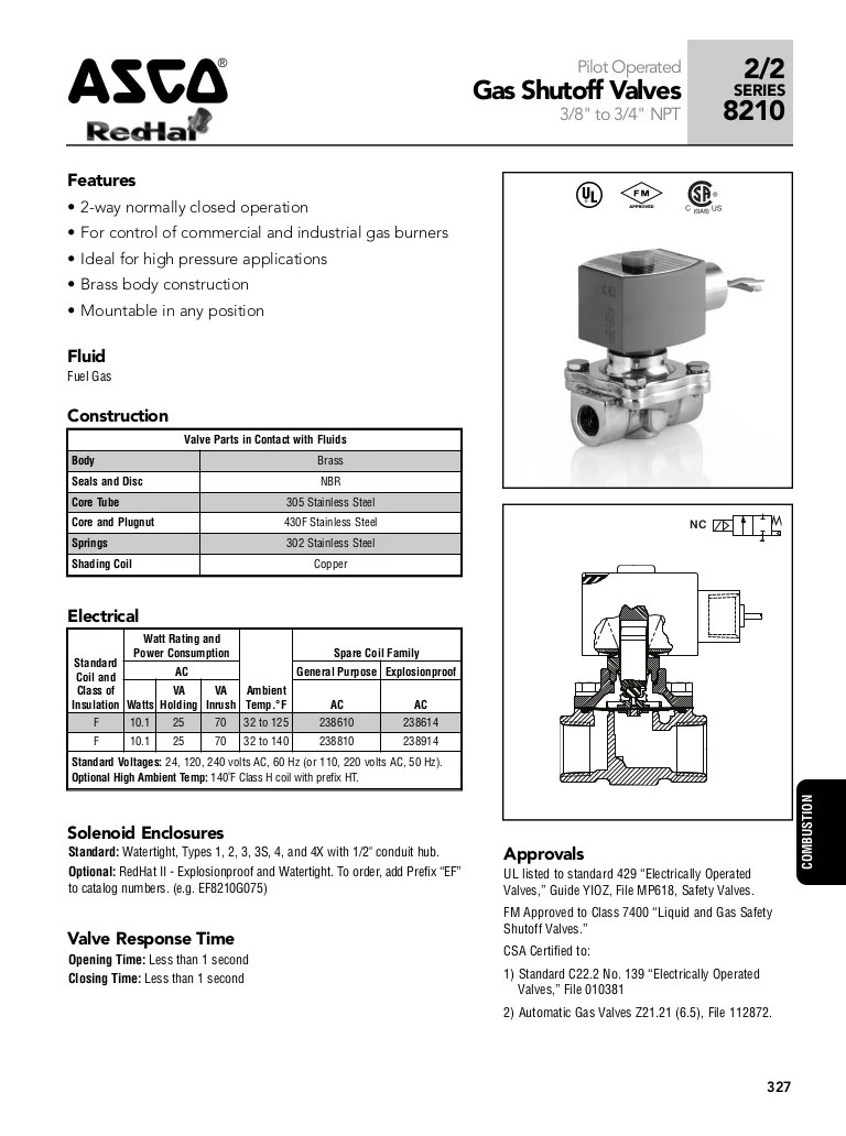 small resolution of gas solenoid valve wiring diagram wiring diagram paper asco