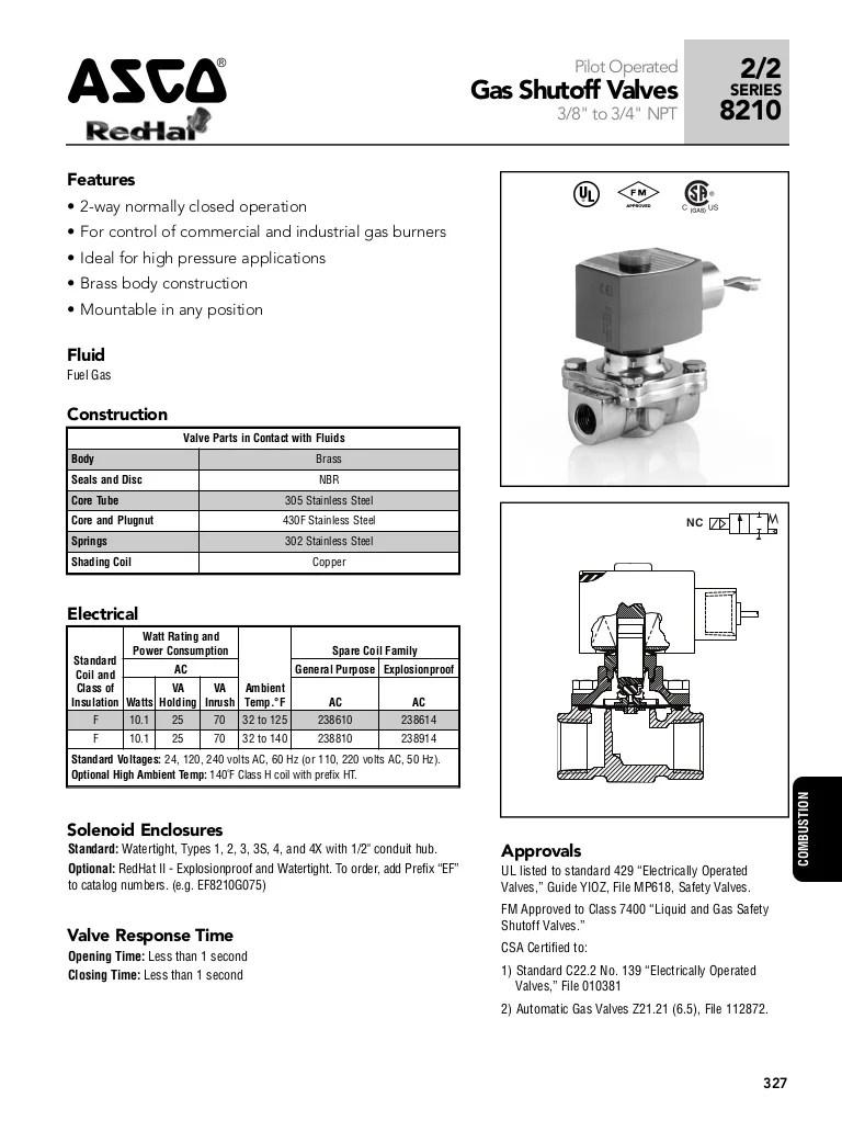 standard 12 volt solenoid wiring diagram [ 768 x 1032 Pixel ]
