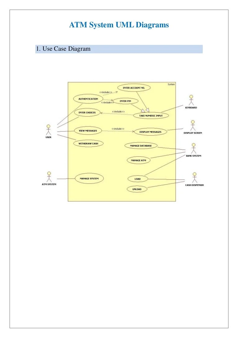 hight resolution of uml diagram for atm