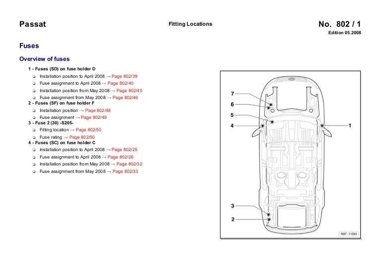 2007 Vw Rabbit Fuse Box Diagram Vw Passat B6 3c 2005 Fuses Overview