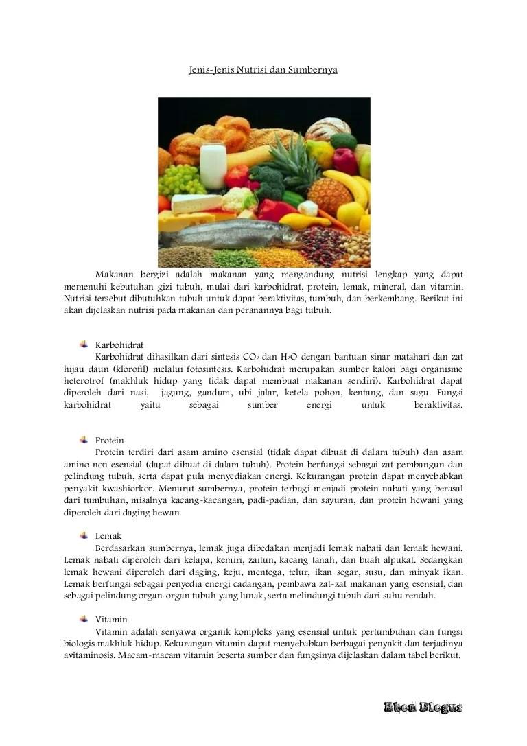 Macam Macam Bahan Pangan : macam, bahan, pangan, JENIS-JENIS, NUTRISI, SUMBERNYA