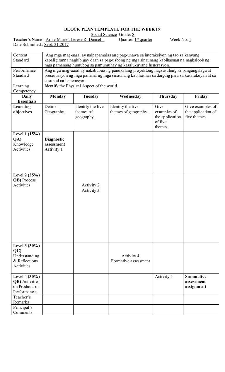 medium resolution of Banghay aralin sa araling panlipunan 8