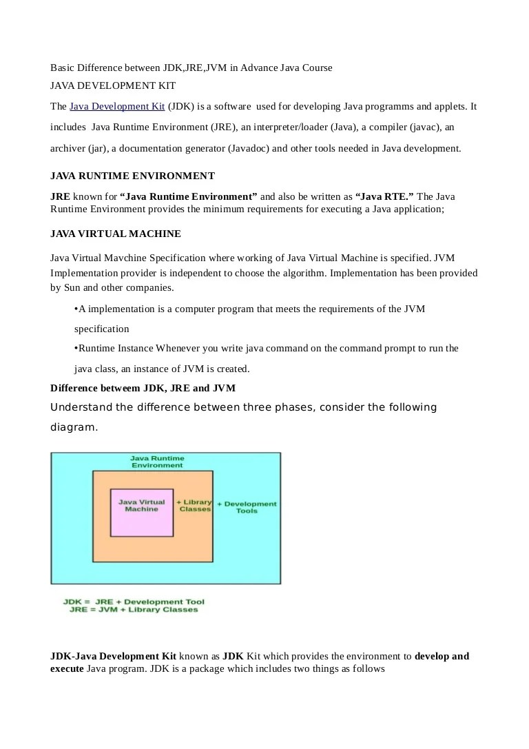 java virtual machine diagram [ 768 x 1087 Pixel ]