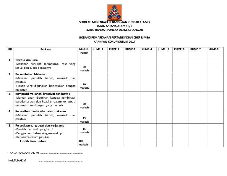 Borang Markah Chef Rimba Cuitan Dokter