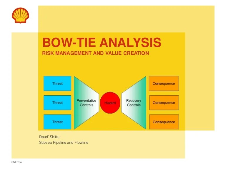 Bow Tie Analysis; A tool for Risk Management and Value Creation