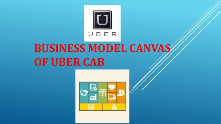 Business Model Canvas Of Uber Final