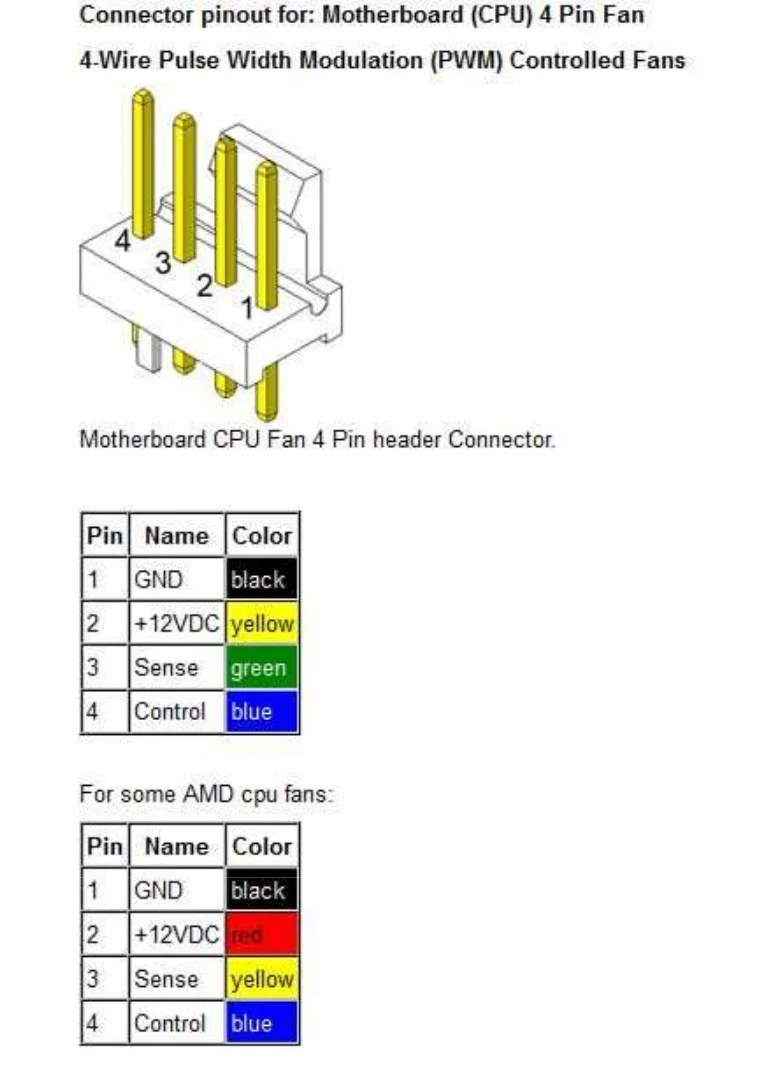 hight resolution of cpu plug wiring diagram wiring diagram centre cpu connector wiring diagram source motherboard power connectors pc