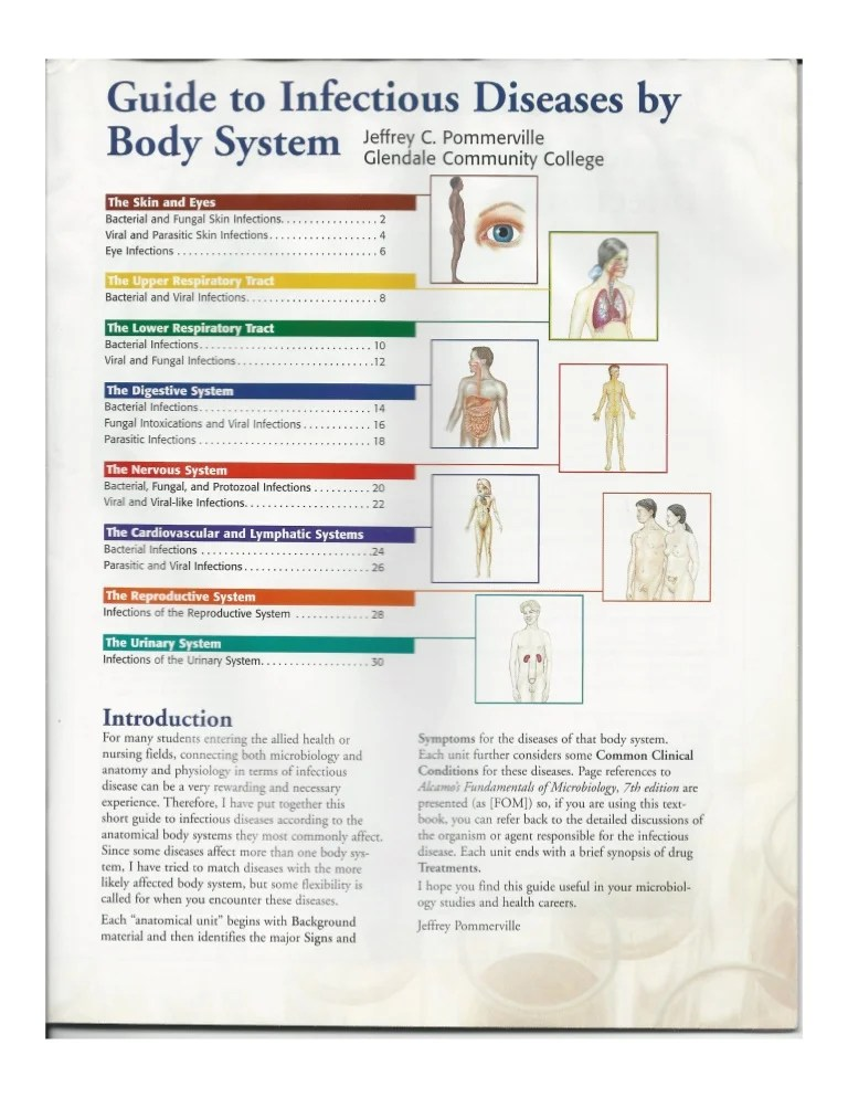 Infectious Diseases by Body Systems