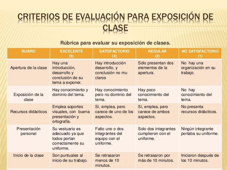 Criterios de evaluacin para exposicin de clase