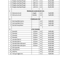 Harga Nok Baja Ringan Daftar Pasang Atap Terbaru 0813 1558 8229
