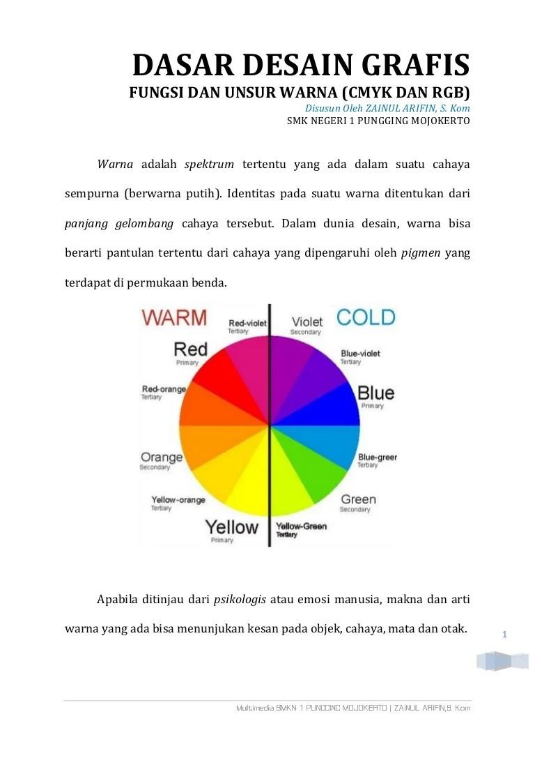 Sebutkan Warna Warna Primer : sebutkan, warna, primer, Dasar, Desain, Grafis, Fungsi, Unsur, Warna