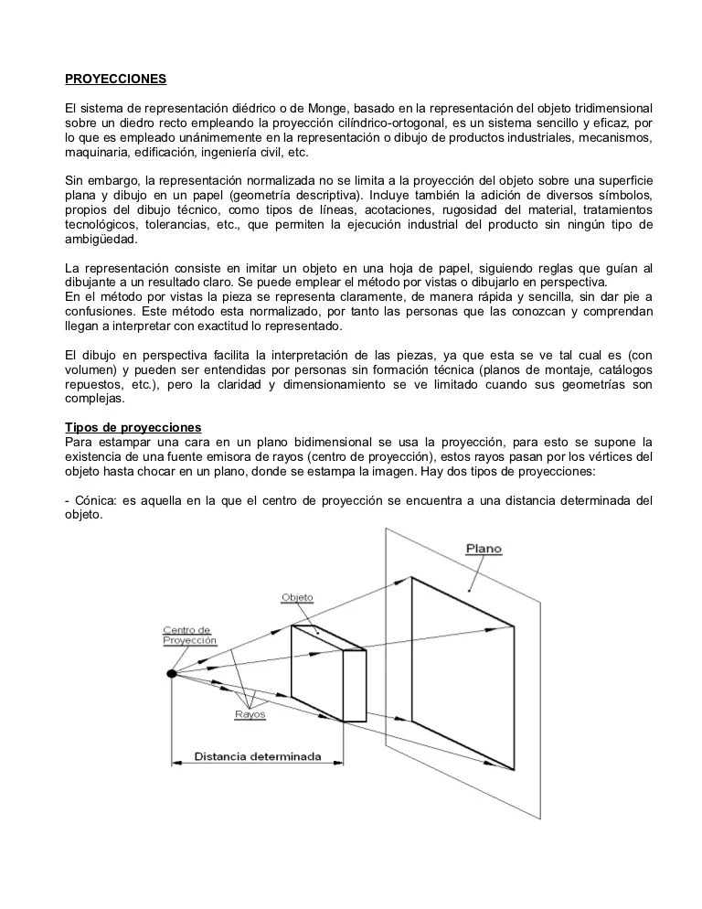 Dibujo proyecciones vista parcial auxiliar local detalles
