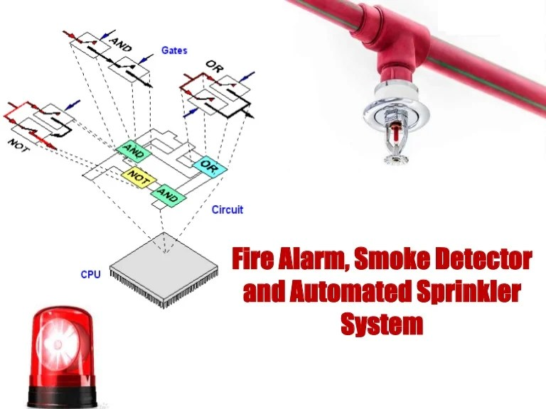 Basic Fire Alarm System Diagram Fire Alarm Smoke Detector And Automatic Sprinkle System