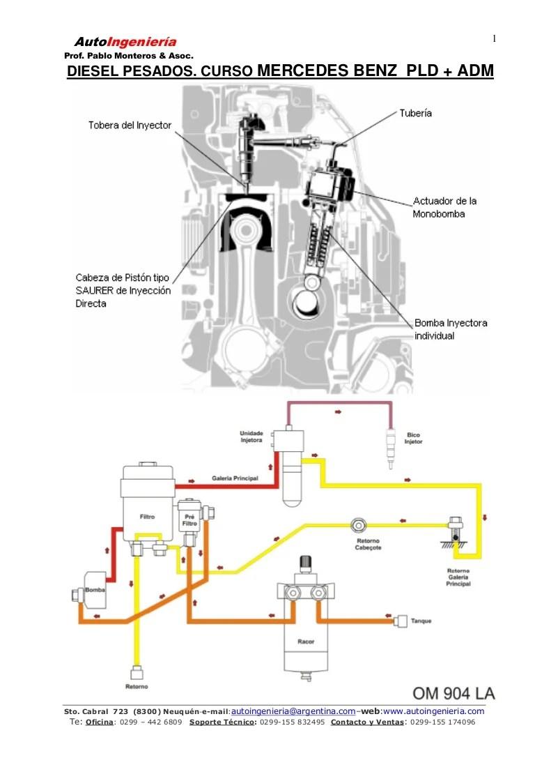 2007 Ford Crown Victoria Fuse Diagram Esquema El 233 Trico E Diagn 243 Stico Mbb