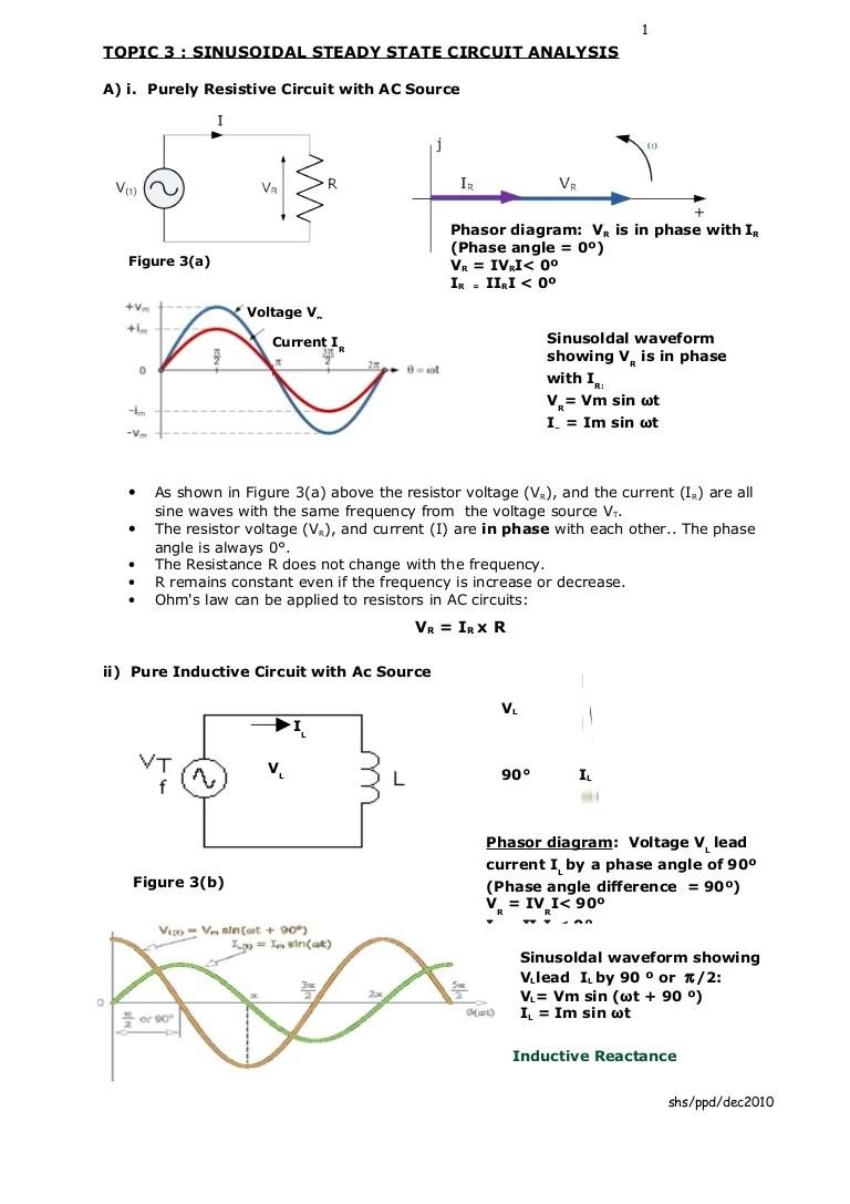 medium resolution of purely capacitive circuit phasor diagram