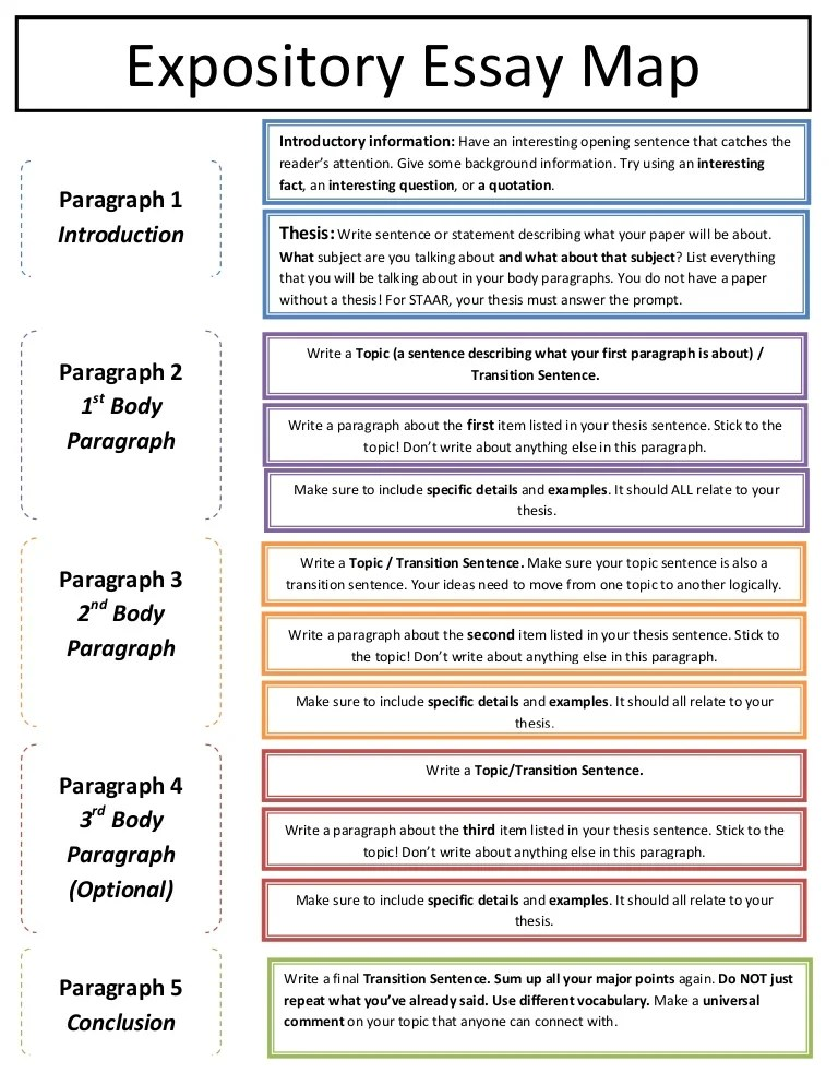 Expository Essays Expository Essay Map Dewitt Essay Research Paper