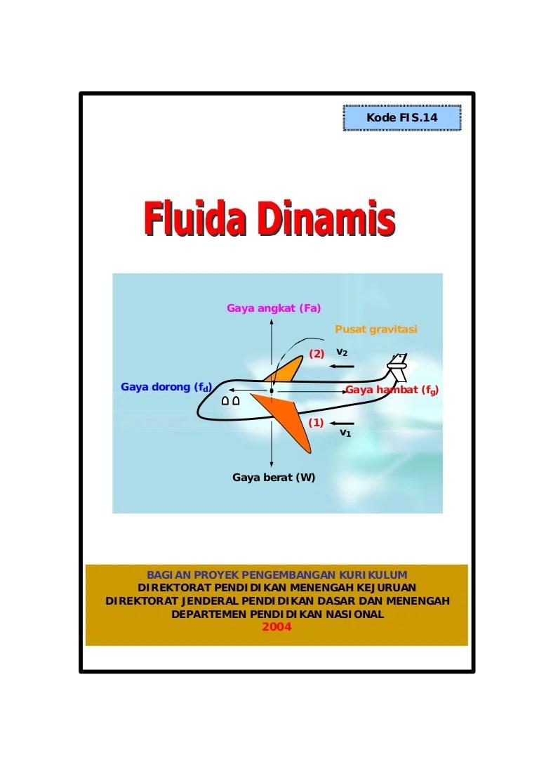 Penerapan Fluida Dinamis : penerapan, fluida, dinamis, 14-fluida-dinamis