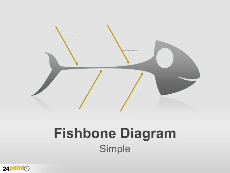 root cause analysis fishbone diagram example comet clutch - editable ppt graphic