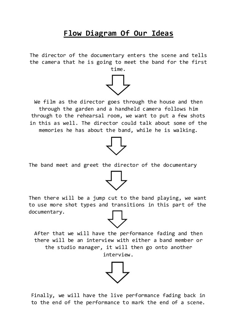 small resolution of band flow diagram