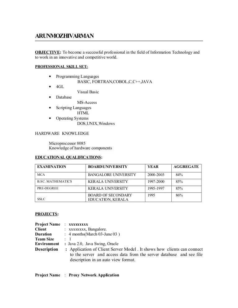 Fresher Resume Sample2 By Babasab Patil