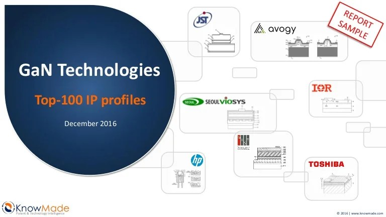 GaN Technology Top-100 IP profiles - Sample