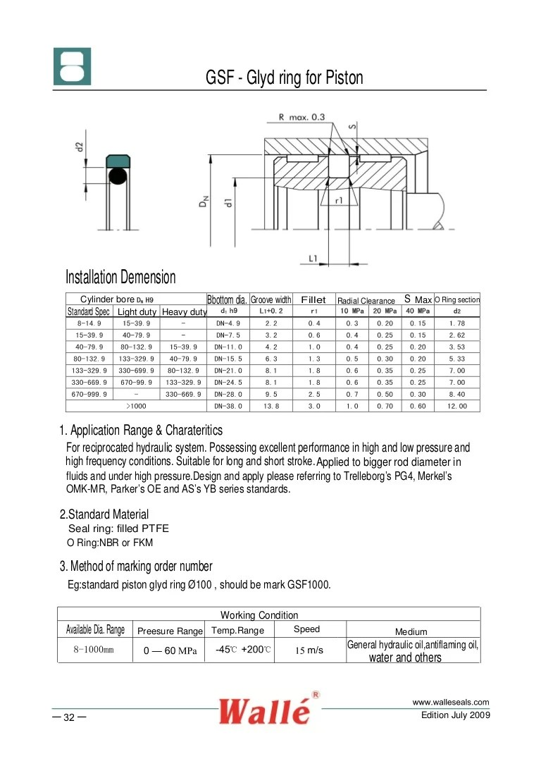 medium resolution of 6 0 piston ring diagram