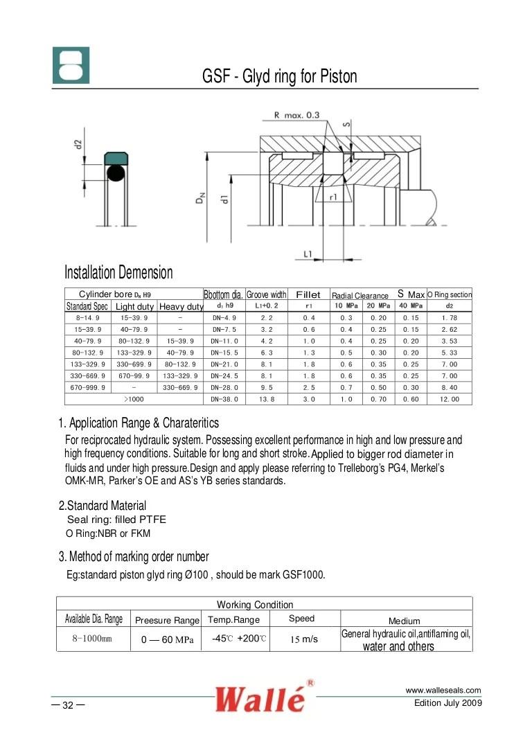 hight resolution of 6 0 piston ring diagram
