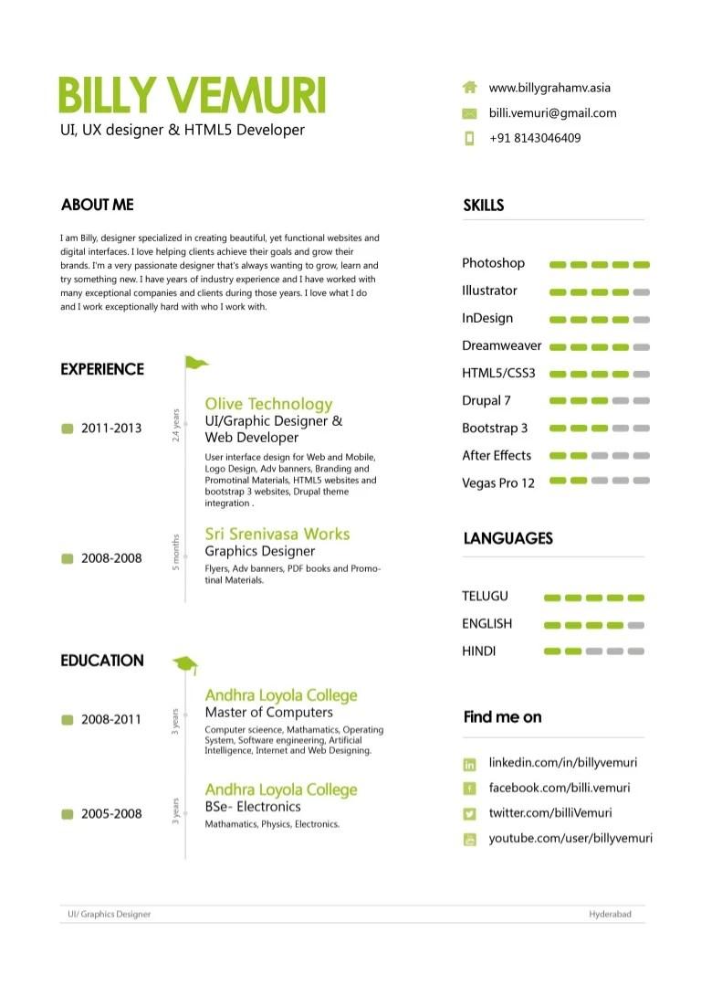 UI UX Designer Resume