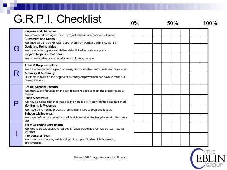 GRPI Checklist