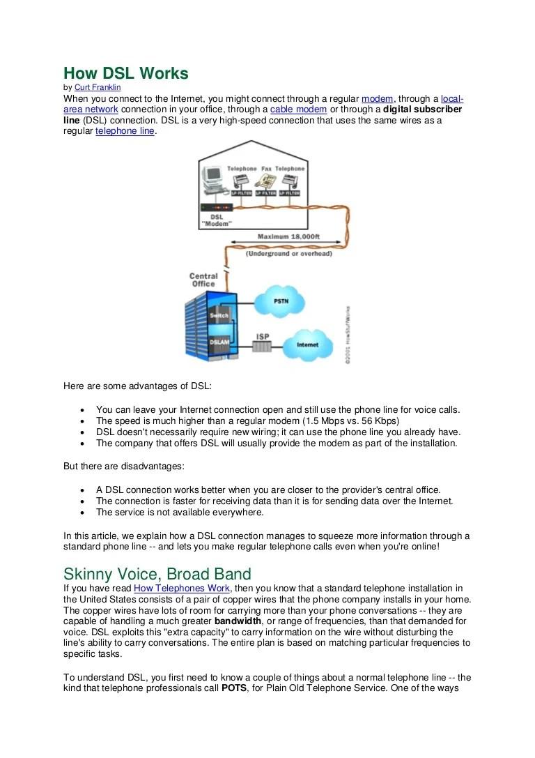 medium resolution of how dsl works diagram wiring diagrams dsl connection diagram how dsl works diagram