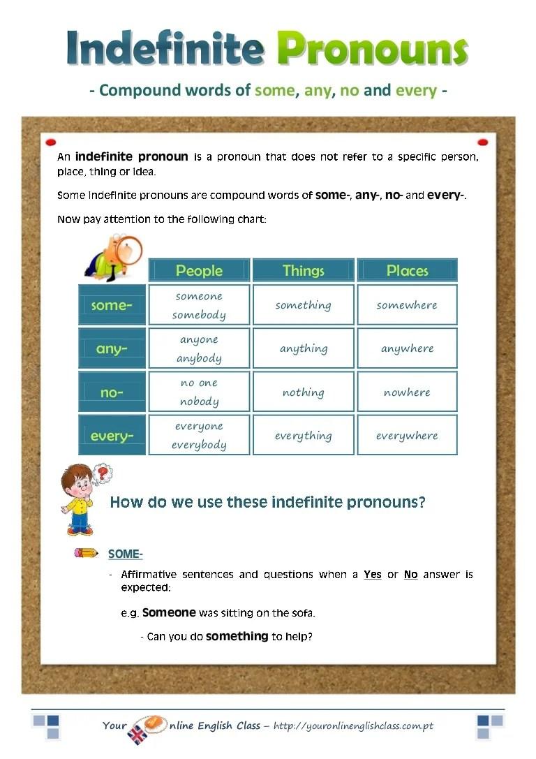 medium resolution of Indefinite Pronouns