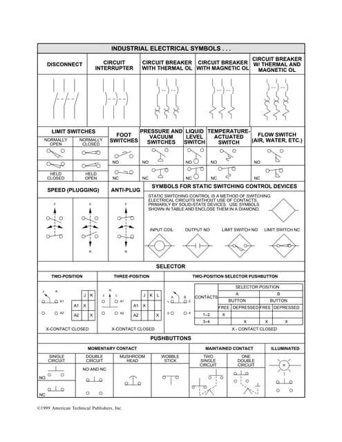 industrial wiring diagram symbols o2 phase electrical industrialelectricalsymbols 121012011958 phpapp01 thumbnail jpg cb 1350004836