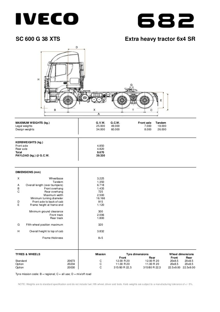 hight resolution of ivecotechspecification 160714164520 thumbnail 4 jpg cb 1468514896