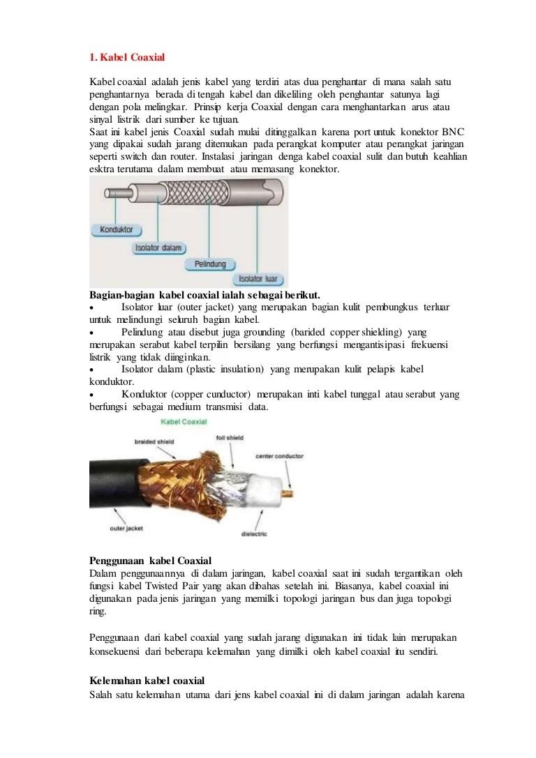 Pengertian Konektor Bnc : pengertian, konektor, Kabel, Konektor, Pengkabelan