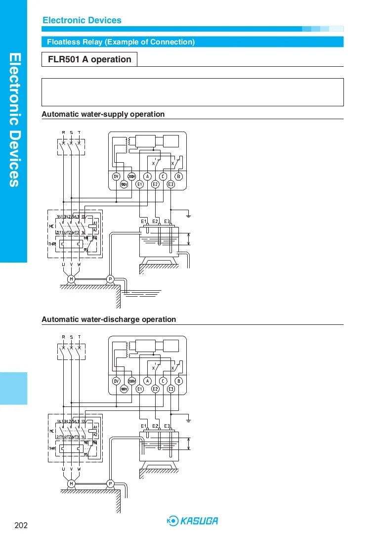 hight resolution of water relay diagram