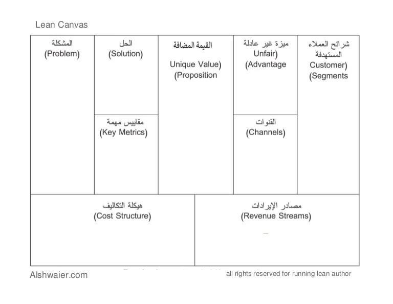 Lean Canvas Arabic لين كانفس