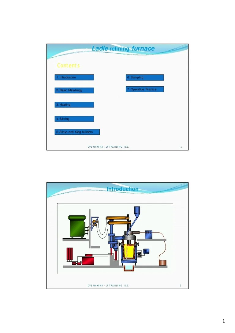 hight resolution of chemical furnace schematic
