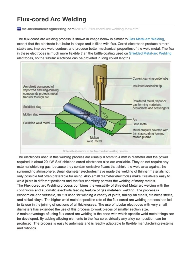 hight resolution of arc welding proces diagram