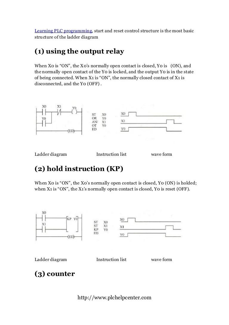 medium resolution of basic plc diagram