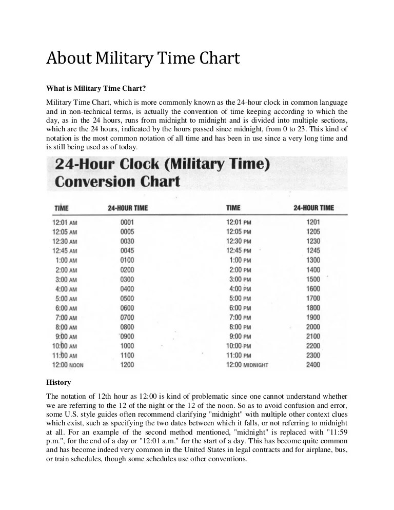 also military time chart overview rh slideshare