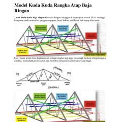 Perakitan Kuda Baja Ringan Model Rangka Atap Galvalume