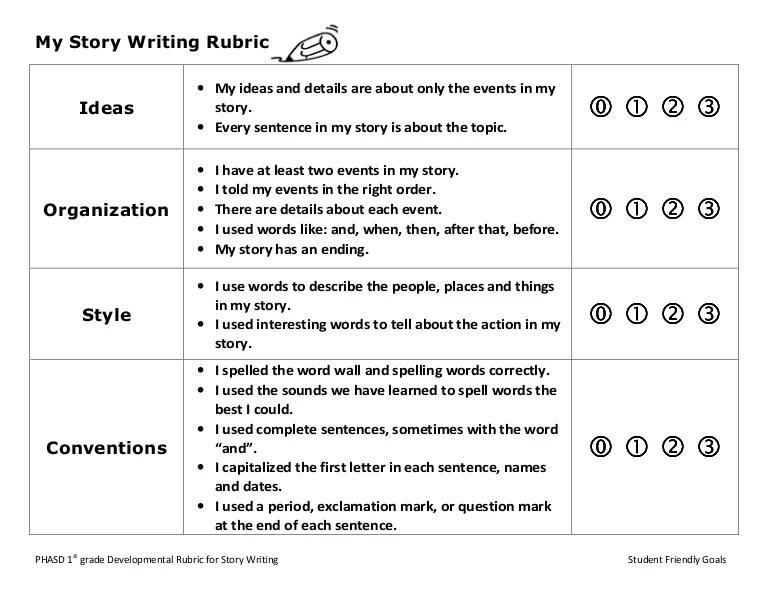 My Story Writing Rubric 1st Grade Student Friendly Writing