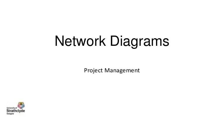 Networkdiagrams 131115092042 Phpapp02 Thumbnail 4 ?cb=1384507274
