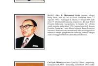 Gambar Pahlawan Sebelum Pergerakan Nasional