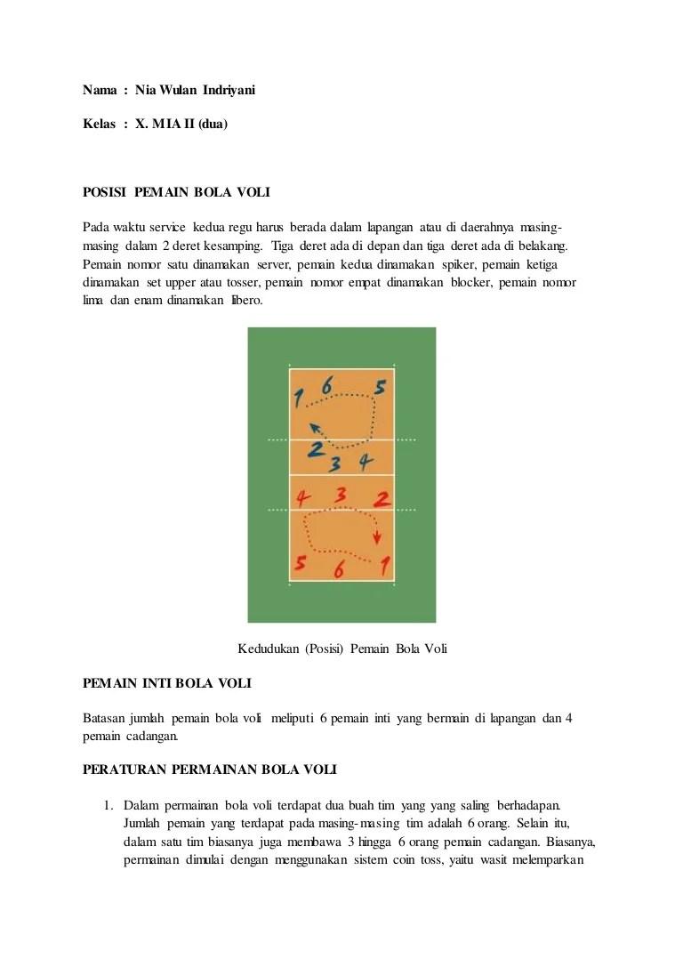 Nama Nama Posisi Pemain Bola Voli : posisi, pemain, Posisi, Pemain