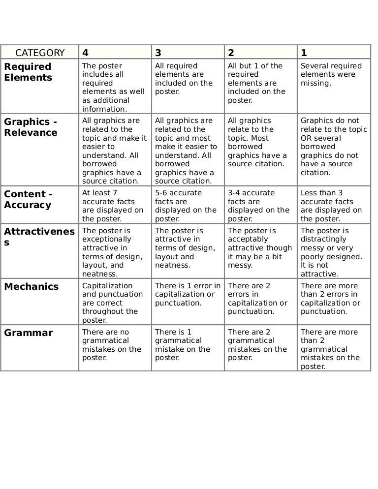 Poster Rubric Ancient Civilizations