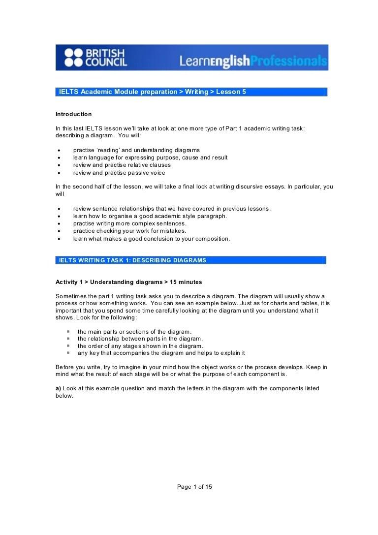 ielt writing diagram proces [ 768 x 1087 Pixel ]