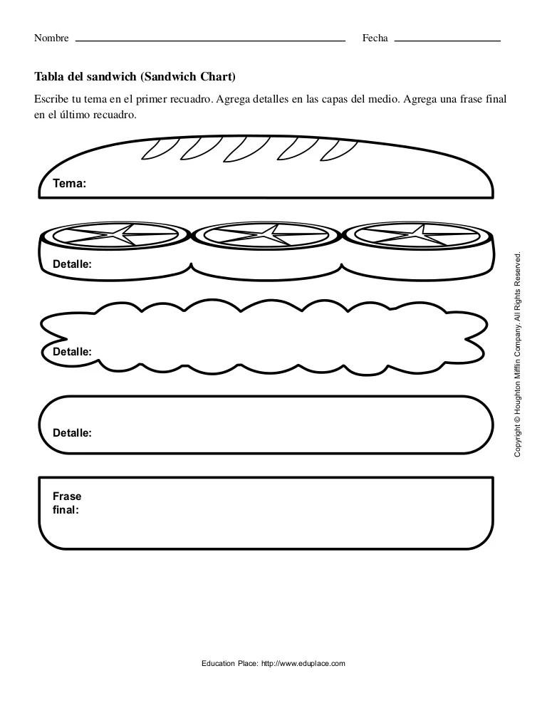 essay writing sandwich diagram free affinity template organizadores gráficos -