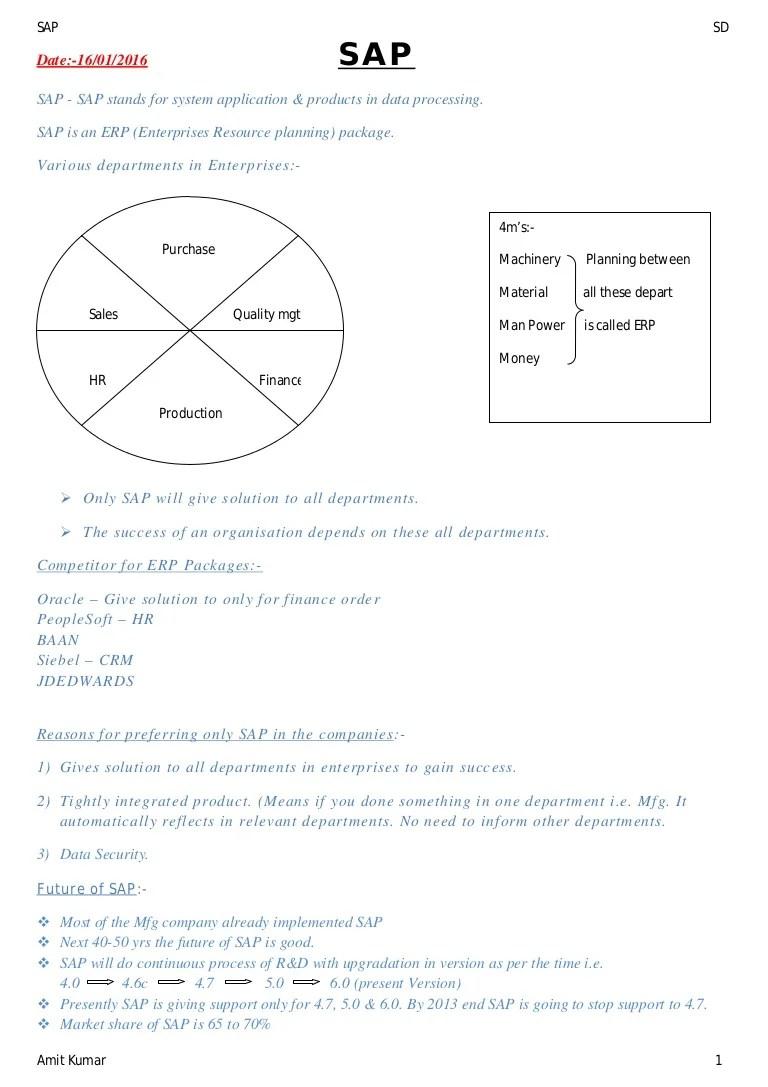 hight resolution of sap sd