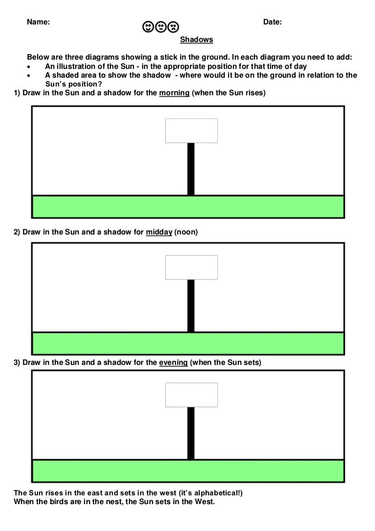 hight resolution of diagram of a shadow